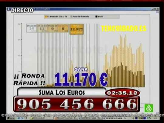 beneficios call-tv Incotel cuanto gana un calltv